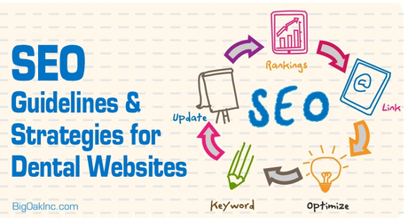 SEO Guidelines and Strategies for Dental Websites