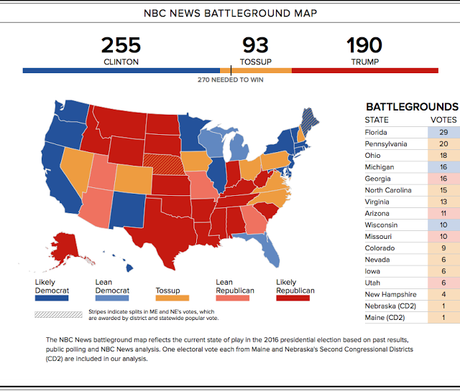 Current Electoral Vote Projection By NBC News