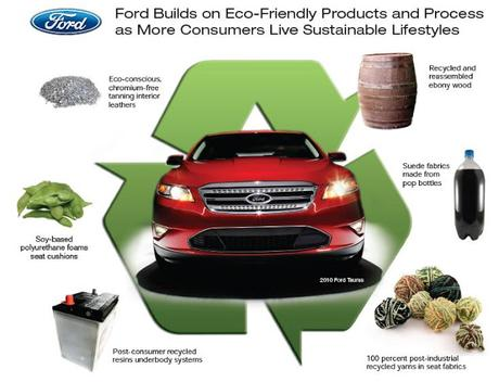Ford Motor Company Focuses On Creating Eco-Friendly Vehicles