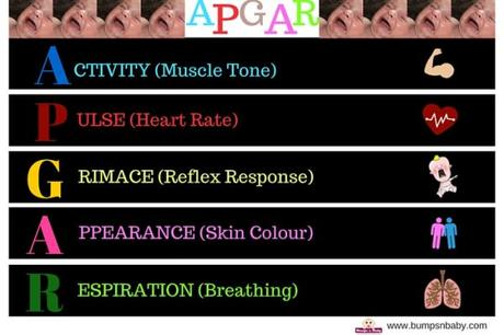 APGAR Score for Newborns – What, How and Why Explained