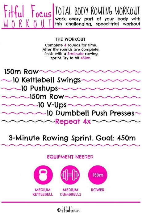 Total Body Rowing Workout