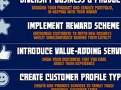 Grow Your Business [Infographic]