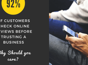 Customers Read Online Reviews Judge Local Business: This Impacts Your Sales Conversions