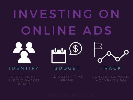 Online Ad Investment