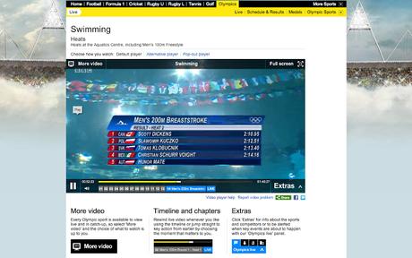 #Olympics: Good Luck Mums & Dads!