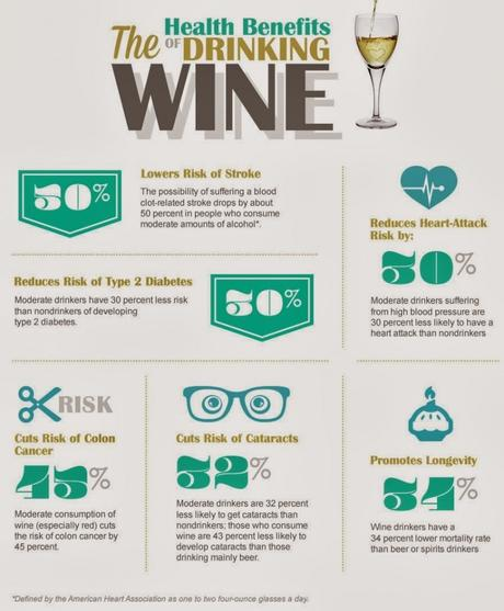 health-benefits-of-red-wine