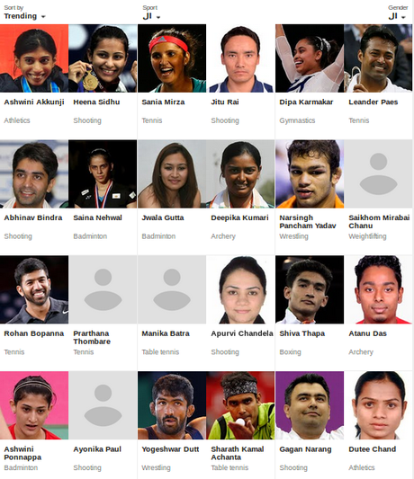 India Rio 2016: 17 Days Full of Surprises and Hopes