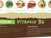 Harmful Skin Care Ingredients Avoid
