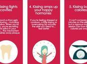 Health Benefits Kissing