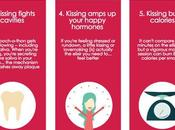 Health Benefits Kissing
