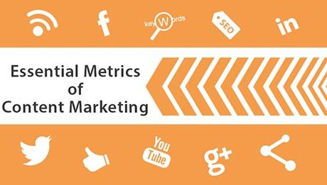 Measure These 2 Most Important Metrics of Content Marketing