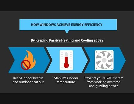 energy savings window replacement2