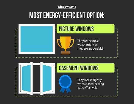 energy savings window replacement5