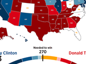 Electoral College Change From February August