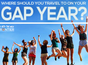 Where Should Travel Your Year?