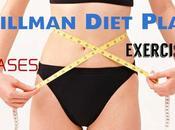 Stillman Diet Plan: Phases, Exercises, Foods Avoid