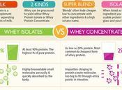 Blend Inspire Protein Drink