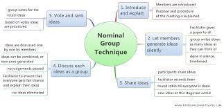 nominal grouptechnique