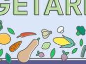 Visual Guide Vegetarian Travellers