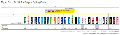 Tiger Woods in the Ryder Cup? You Can Bet On It!