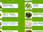 Ultimate List Foods High Fiber