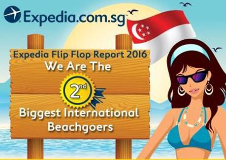 Singapore Ranked 2nd As Biggest International Beachgoers On Expedia Flip Flop Report 2016