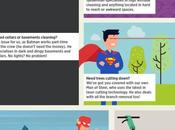 Superheroes Help With Cleaning