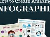 Create Amazing Infographics?