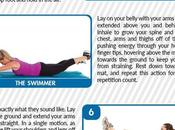 Muffin Top: Proven Exercises [Infographic]