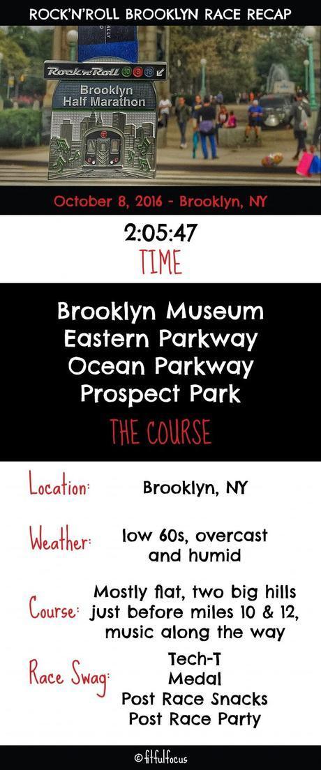 Rock'n'Roll Brooklyn Half Marathon Race Recap