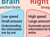 Right Brain Training Starts from Young {Review Heguru Education Centre Part