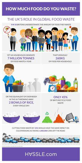 world-food-day_infographics_hassle-1