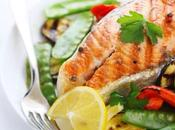 Good Food Building Muscle What Foods Build Lean Muscles Bodybuilding
