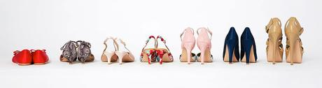 Tips to Select Perfect Party Wear Shoes