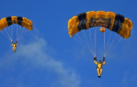 Descriptive Essay: Skydiving Date