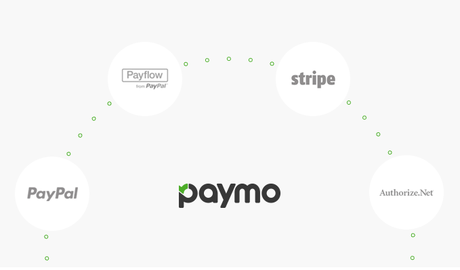 Paymo – Dead Simple Project Management for Small Business