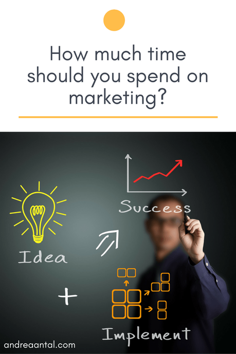 How Much Time Should You Spend On Marketing?