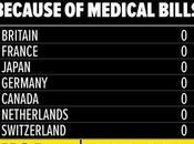 "American ""Health Care"""