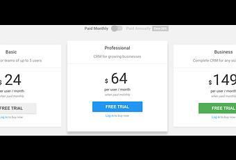 ProsperWorks – Exclusive Google Apps CRM – Review - Paperblog