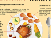 Keep That Food From Touching Your Thanksgiving Plate [Infographic]