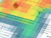 Find Floundering Content with Latest Heat-Mapping Tools