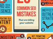 Common Mistakes People Make Infographic With