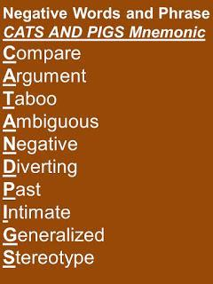 Negative Words, Phrases Statements Examples List