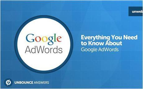 How to Achieve Google Top Ranking with SEO Articles?