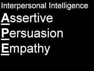 Interpersonal Intelligence Examples List