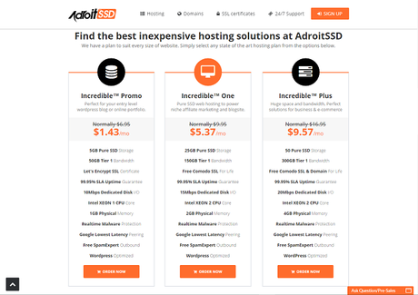 Super-fast & Affordable Website Hosting: AdroitSSD Review, Features
