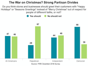 Weaponization Christmas What Trump's White Christian Supporters Want: Selections from Recent Commentary