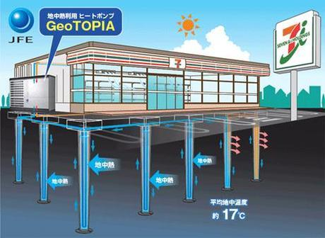 "Geothermal Air-Conditioning Systems for Japanese ""Combini"""