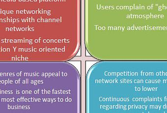 myspace swot analysis Universal music group swot analysis the company's cash generated from operations have been declining its cash from operations, which were e755 million in fiscal 2004 myspacecom, a lifestyle and social networking portal, to offer access to music videos.
