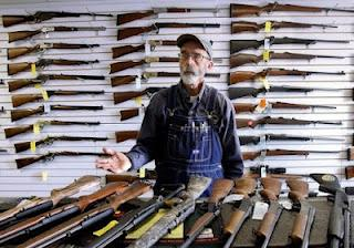 States with the Most Guns (Most Background Checks)